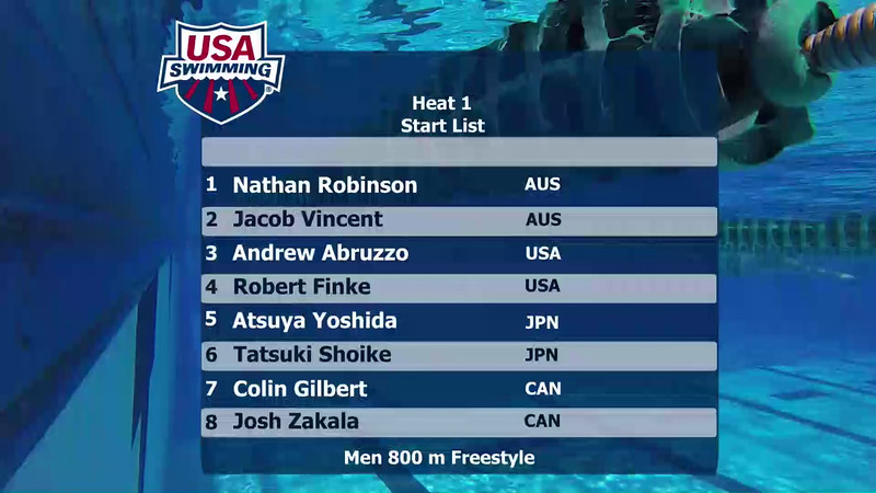 Heat 1 | Event 32 Mens 800 Freestyle | 2016 Jr Pan Pacific Championships