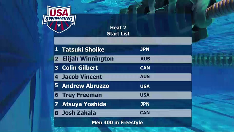 A Final | Event 18 Mens 400 Freestyle | 2016 Jr Pan Pacific Championships