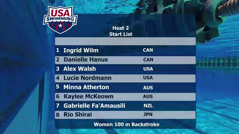 A Final | Event 3 Womens 100 Backstroke | 2016 Jr Pan Pacific Championships