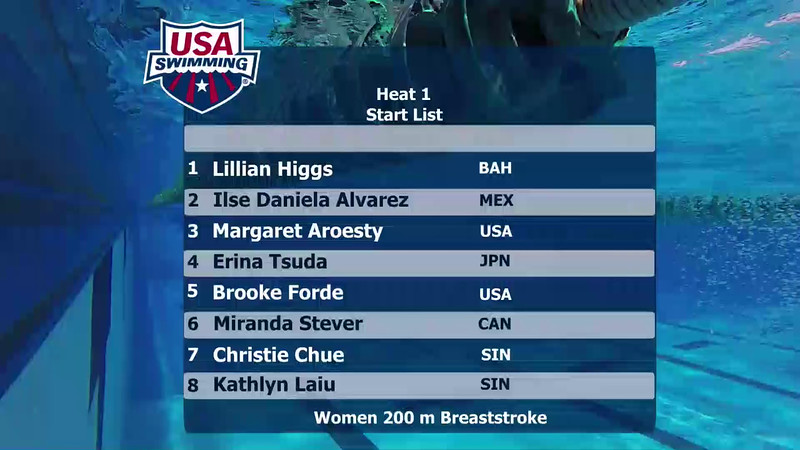 B Final | Event 29 Womens 200 Butterfly | 2016 Jr Pan Pacific Championships