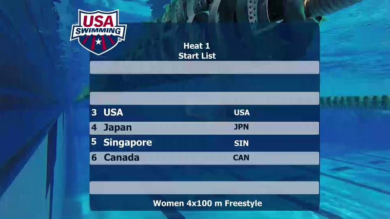 Heat 1 | Event 23 400 Freestyle Relay | 2016 Jr Pan Pacific Championships
