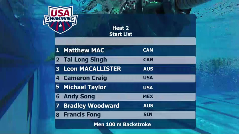 A Final | Event 4 Mens 100 Backstroke | 2016 Jr Pan Pacific Championships