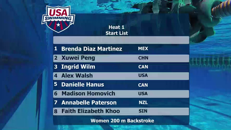 B Final | Event 21 Womens 200 Backstroke | 2016 Jr Pan Pacific Championships