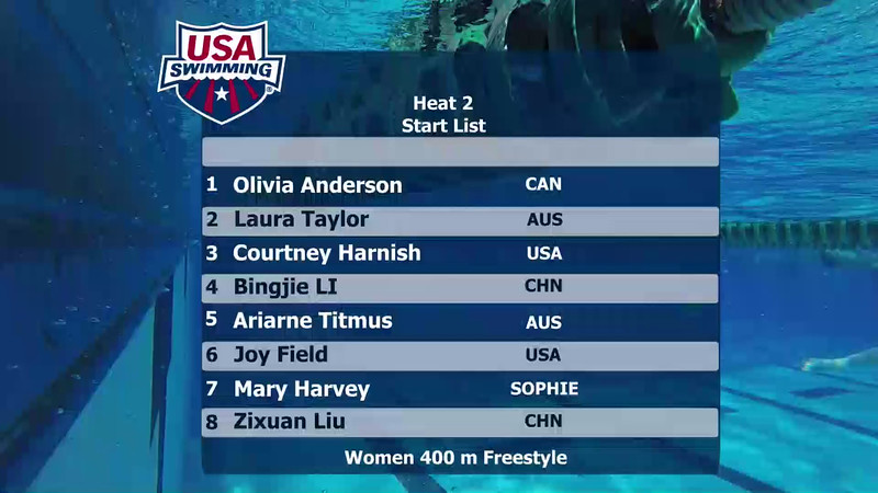 A Final | Event 17 Womens 400 Freestyle | 2016 Jr Pan Pacific Championships