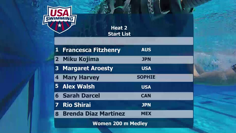 A Final | Event 25 Womens 200 Medley | 2016 Jr Pan Pacific Championships