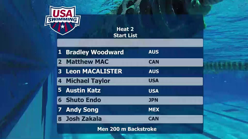A Final | Event 22 Mens 200 Backstroke | 2016 Jr Pan Pacific Championships