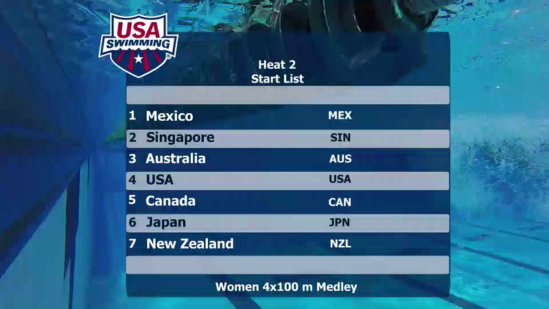 Heat 2 | Event 33 400 Medley Relay | 2016 Jr Pan Pacific Championships