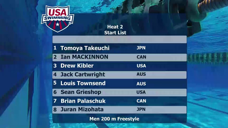 A Final | Event 2 Mens 200 Freestyle | 2016 Jr Pan Pacific Championships
