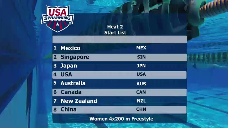 Heat 2 | Event 15 800 Freestyle Relay | 2016 Jr Pan Pacific Championships