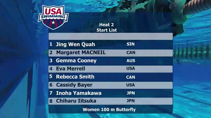 A Final | Event 19 Womens 100 Breaststroke | 2016 Jr Pan Pacific Championships
