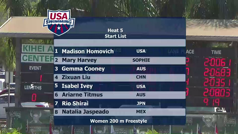 Heat 5 | Event 1 Womens 200 Freestyle | 2016 Jr Pan Pacific Championships