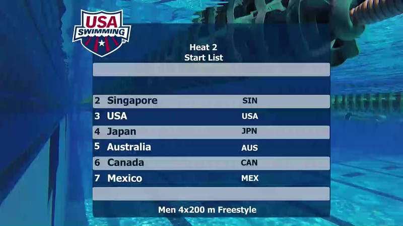 Heat 2 | Event 16 Mens 800 Freestyle Relay | 2016 Jr Pan Pacific Championships