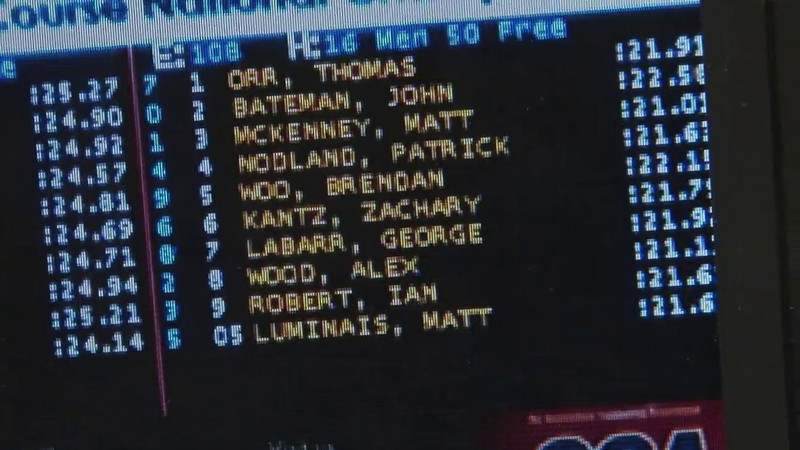 Men's 50 Freestyle Heat 16 - 2012 Short Course YMCA National Championships