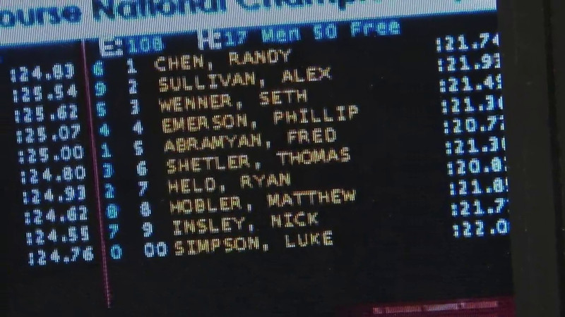 Men's 50 Freestyle Heat 17 - 2012 Short Course YMCA National Championships