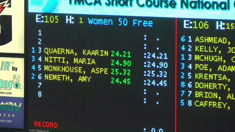 W 50 Freestyle Heat 2