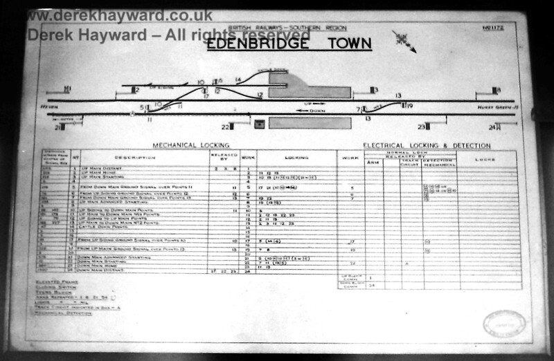 Edenbridge Town signal box diagram, pictured on 19.04.1970.  Eric Kemp retains all rights to this image.