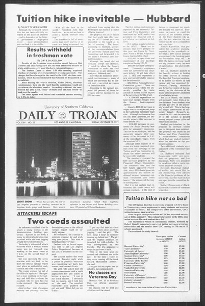 Daily Trojan, Vol. 64, No. 23, October 22, 1971