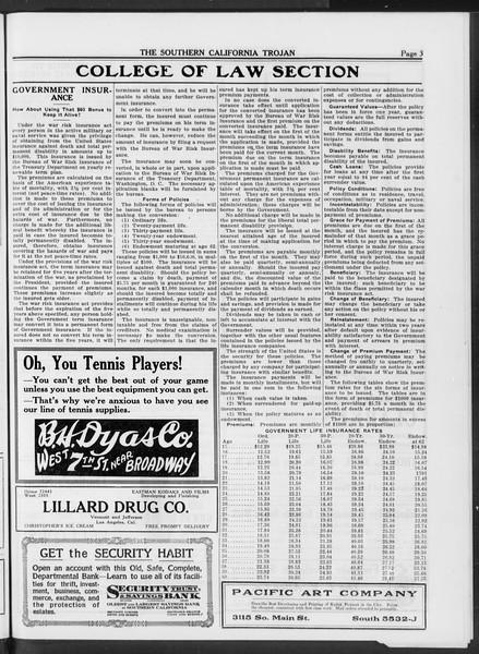 The Southern California Trojan, Vol. 10, No. 20, May 06, 1919