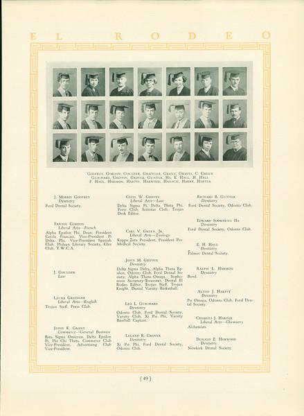 El Rodeo (1927)