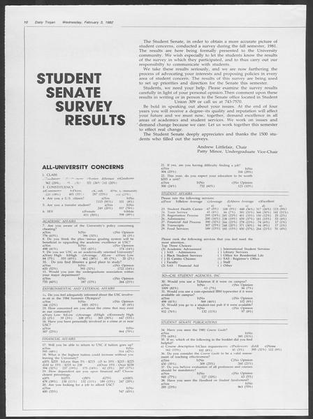 Daily Trojan, Vol. 91, No. 17, February 03, 1982