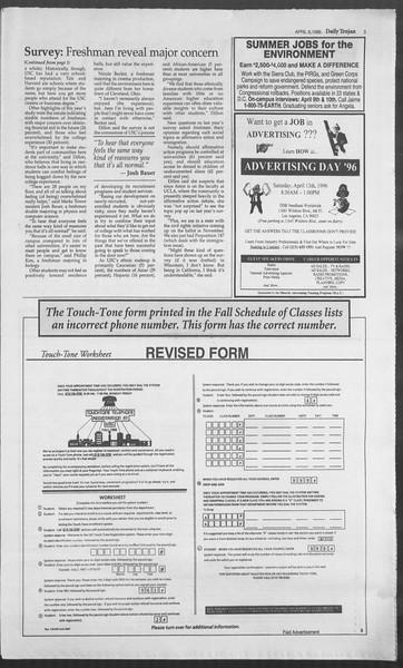 Daily Trojan, Vol. 127, No. 53, April 08, 1996