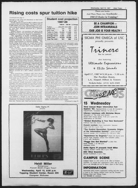 Daily Trojan, Vol. 103, No. 59, April 15, 1987