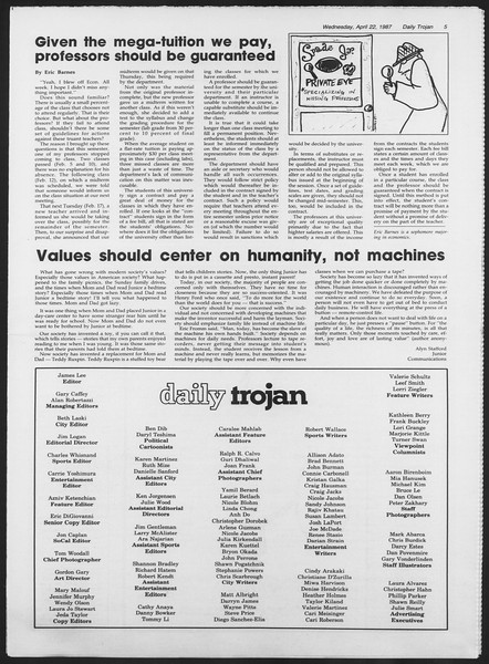 Daily Trojan, Vol. 103, No. 64, April 22, 1987