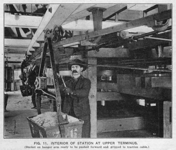 "Highland Boy Tramway Upper Terminal Interior. Taken from ""Different Methods of Hauling Ore at Bingham, Utah"" by W.P. Hardesty, C.E., Engineering News, July 24, 1902."