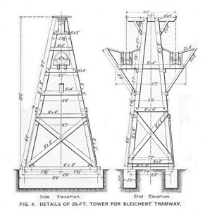 "Highland Boy Tramway Typical Tower. Taken from ""Different Methods of Hauling Ore at Bingham, Utah"" by W.P. Hardesty, C.E., Engineering News, July 24, 1902."