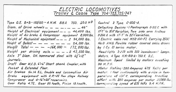 Kennecott 700 Class Electrics, Data