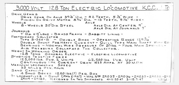 Kennecott Mainline Electrics, Data