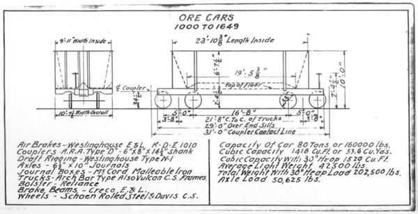Utah Copper Ore Cars, 1000-1649
