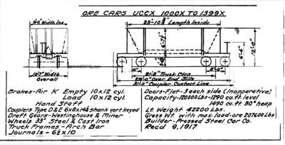 Utah Copper Ore Cars, 1000X to 1399X