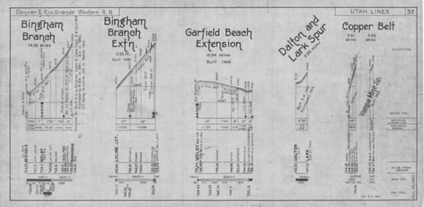 Sheet 32 — Bingham Branch, Bingham Branch Extension, Garfield Beach Extension, Dalton and Lark Spur, Copper Belt, Yampa Mine Spur
