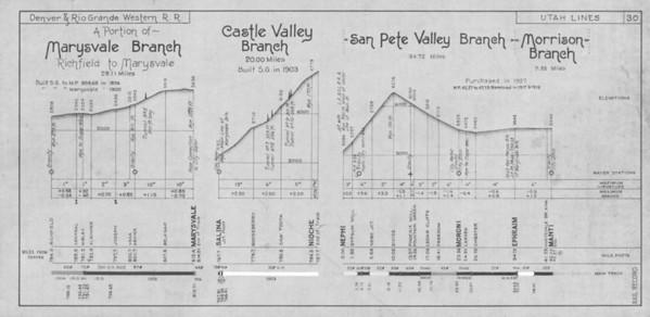 Sheet 30 — Marysvale Branch (portion), Castle Valley Branch, San Pete Valley Branch, Morrison Branch