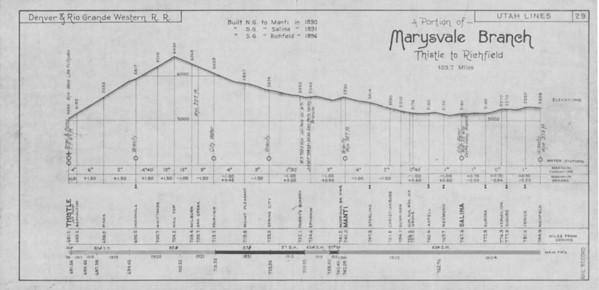 Sheet 29 — Marysvale Branch (portion)