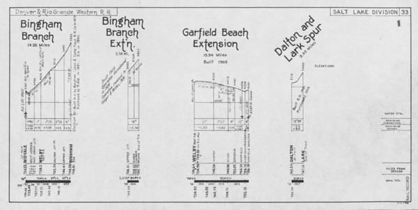 Sheet 33 — Bingham Branch, Bingham Branch Extension, Garfield Beach Extension, Dalton and Lark Spur