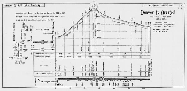 D&RGW-1938-Profile-1938_007