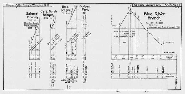 D&RGW-1938-Profile-1938_015