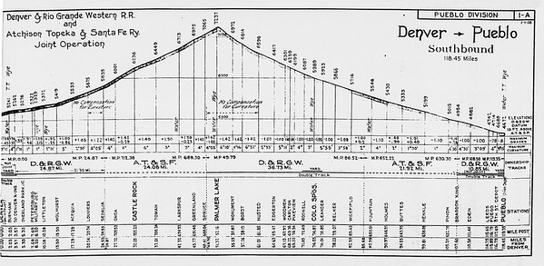 D&RGW-1938-Profile-1938_005