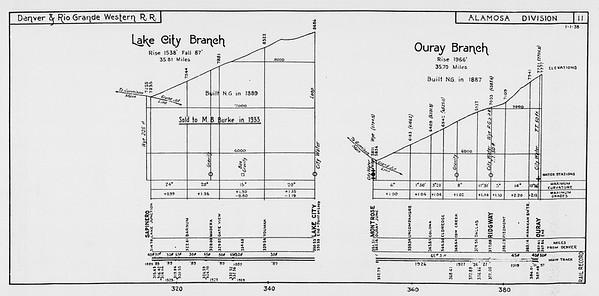 D&RGW-1938-Profile-1938_019