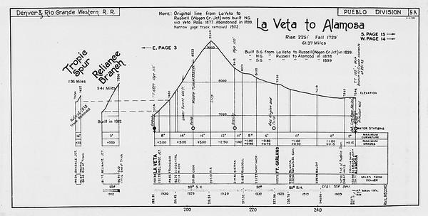 D&RGW-1938-Profile-1938_013