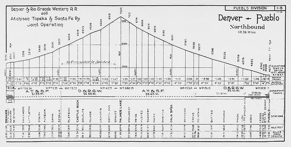 D&RGW-1938-Profile-1938_006