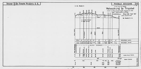 D&RGW-1938-Profile-1938_011
