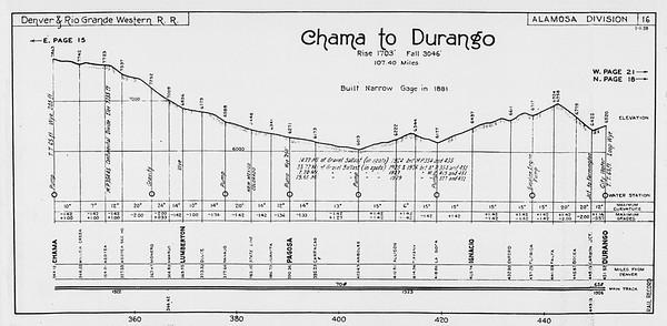 D&RGW-1938-Profile-1938_023