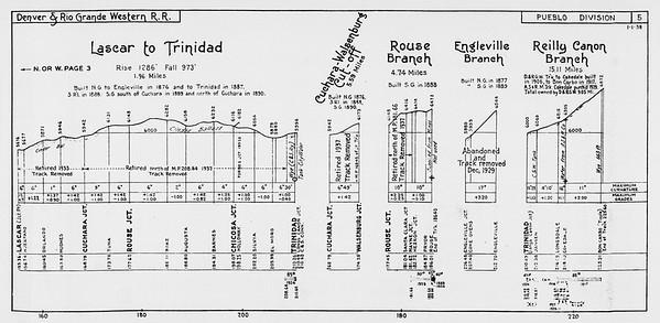 D&RGW-1938-Profile-1938_012