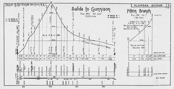 D&RGW-1938-Profile-1938_016