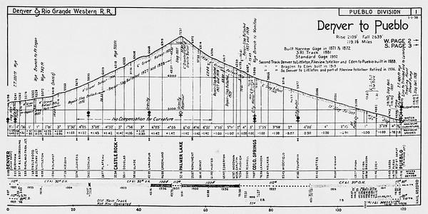 D&RGW-1938-Profile-1938_004