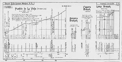 D&RGW-1938-Profile-1938_009