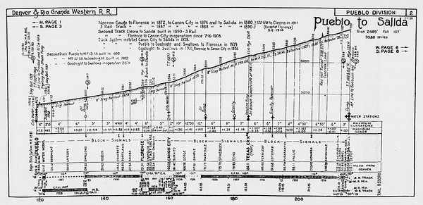 D&RGW-1938-Profile-1938_008